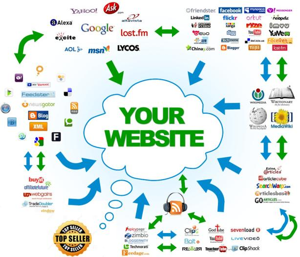 WEBSITE SUBMISSION TO 1,000,000 SEARCH ENGINES WORLDWIDE