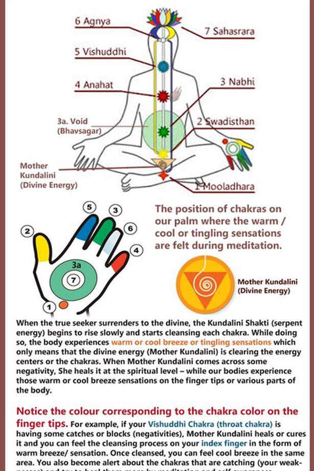 Free Sahaja Yoga Meditation Classes In Richmond B C Richmond Vancouver Mobile