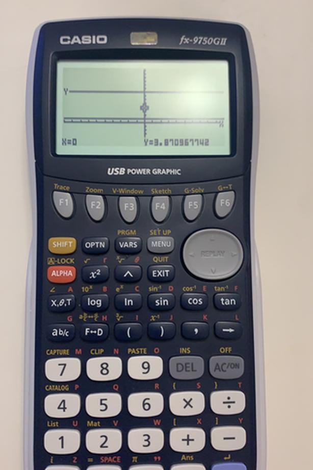 Casio Graphing Calculator Model #FX9750GII