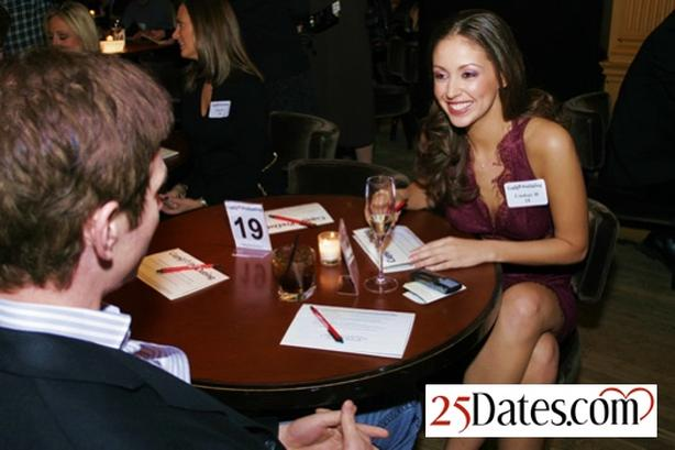 Speed Dating for Singles in Toronto (M:35-45/W:30-40)