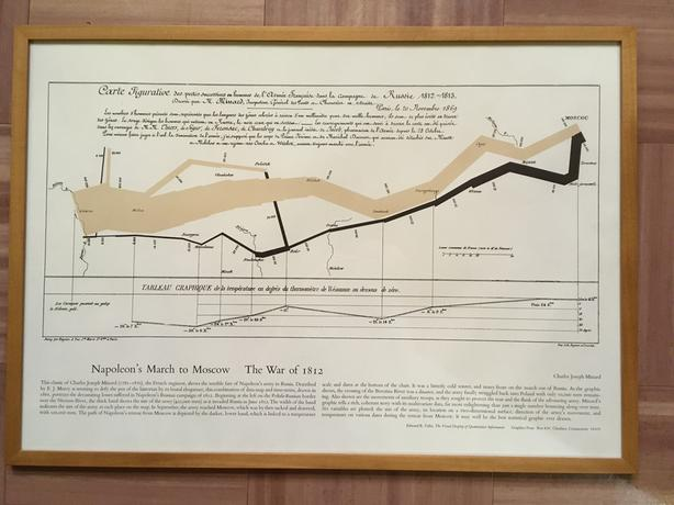 framed military memorial art, Napoleon's March to Moscow
