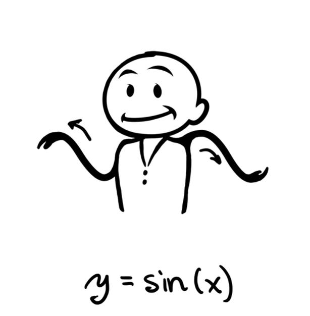 Math and Physics Tutor (Online)