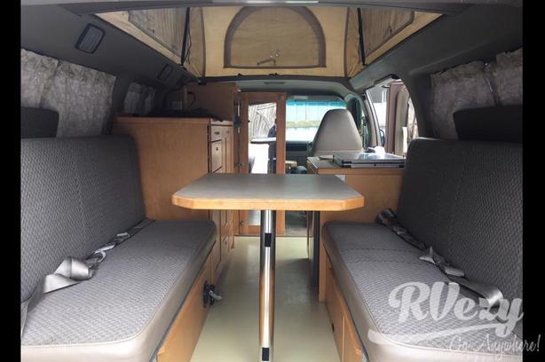 Migration (Rent  RVs, Motorhomes, Trailers & Camper vans)