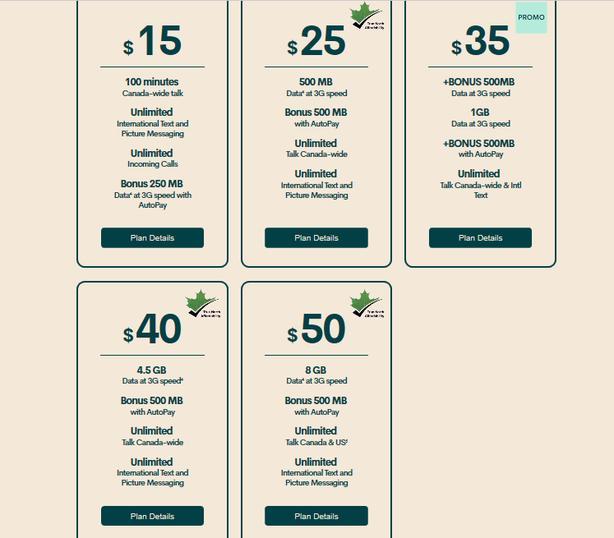 Cheap Phone Plan ($25/month) Public Mobile