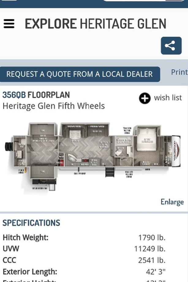 2016 Heritage Glen 5th wheel