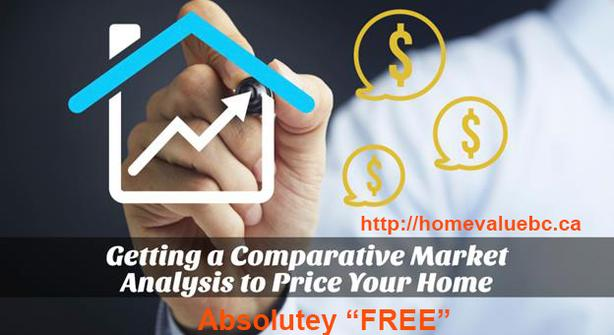 FREE- How Much Is Your Home Worth in Today's Market?