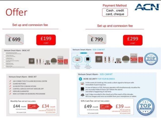 500 off a brand new verisure smart alarm part of the - My verisure application ...
