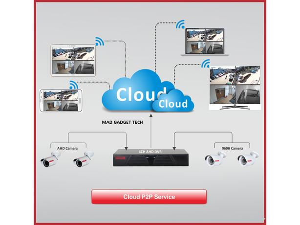 AHD CCTV DVR  EMAIL REPORTING HARD DRIVE  CLOUD P2P  ON MOBILE, TABLETS