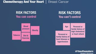 Putting the heart first in breast cancer chemotherapy