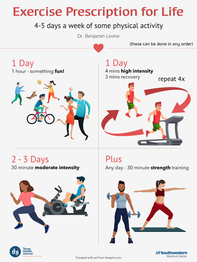 Exercise Prescription for Life.png