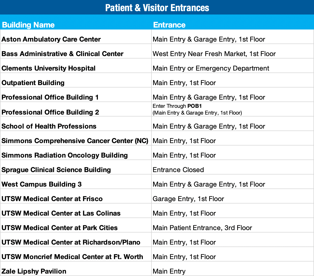 Patient-Visitor-Entry-Points-4-15.png