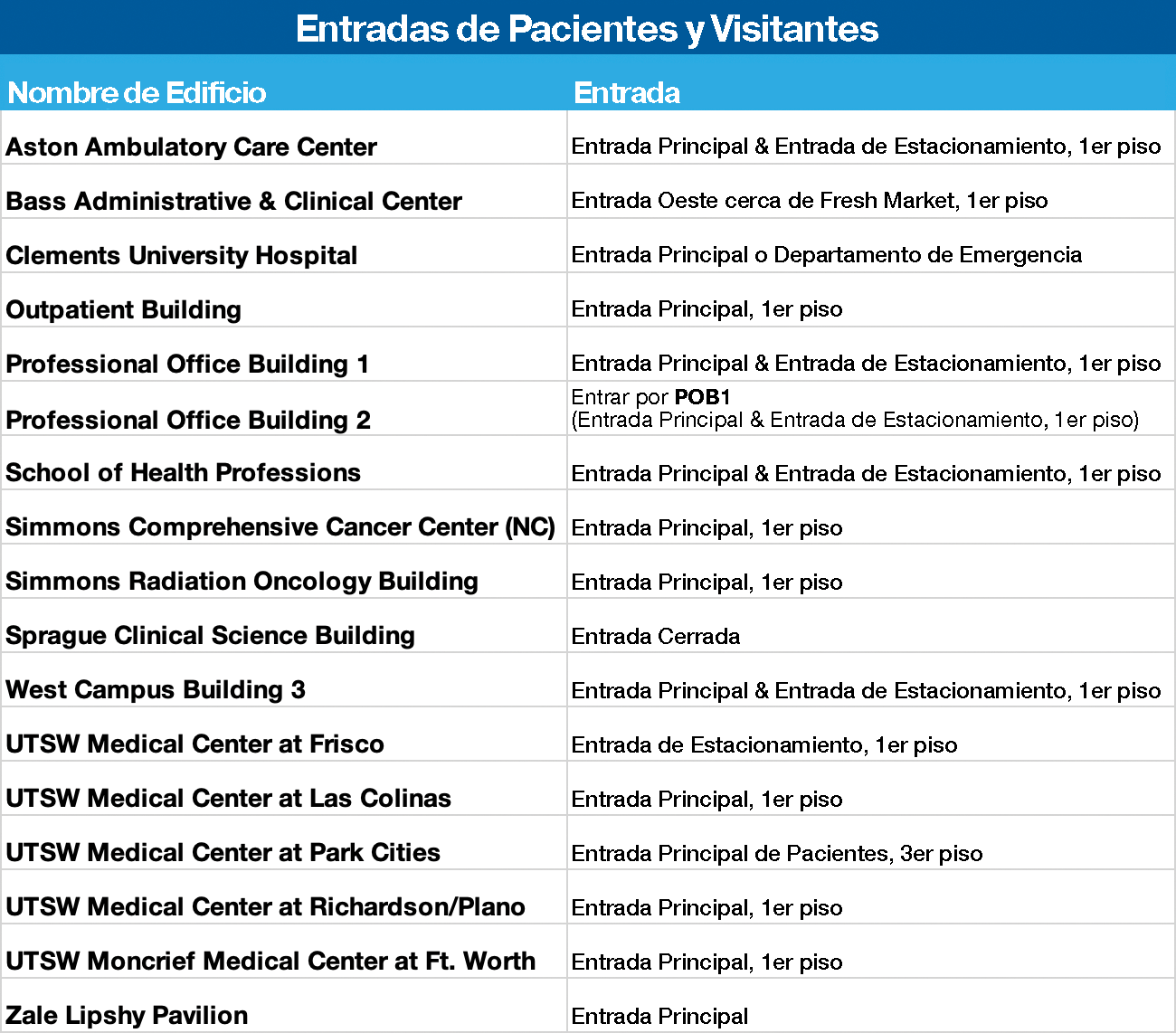 SPANISH-Patient-Visitor-Entry-Points-4-15.png