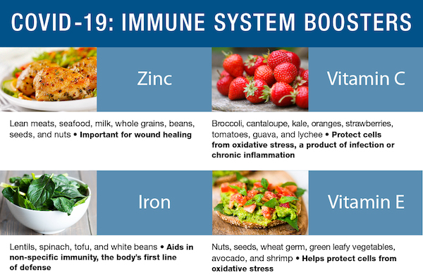 immune_boosting_foods_1080_x_1080-01_copy.jpg