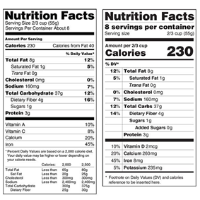 nutrition-facts-image-283x283