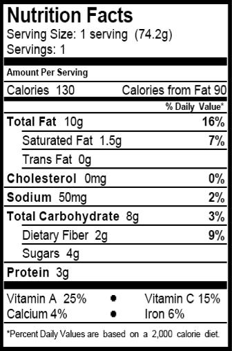 nutrition-panel-meddiet
