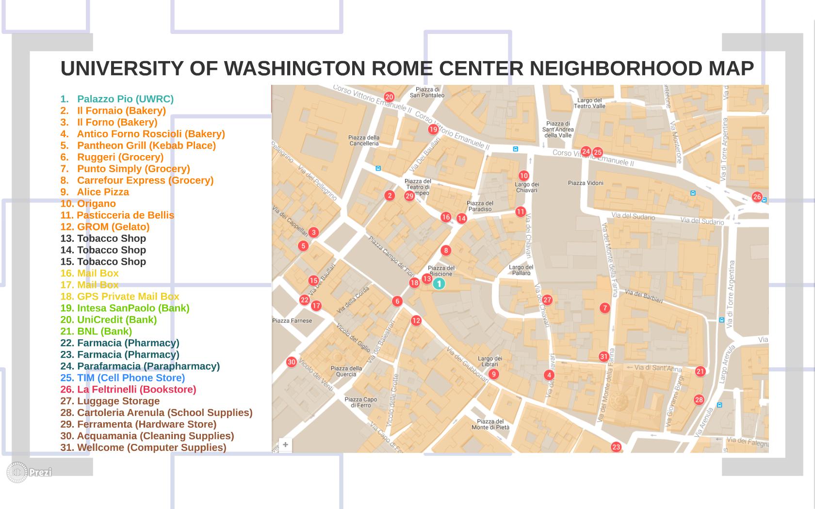 Living in Rome | UW Rome Center on