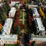 Aerial Photo of UW Quad in the Fall