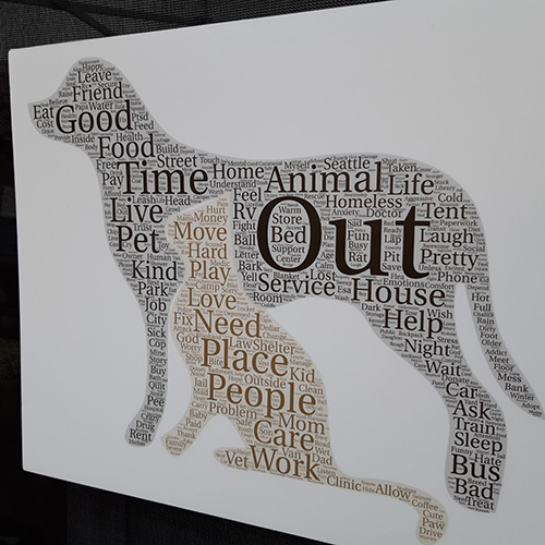 Poster of a wordcloud superimposed over drawing of a dog and cat