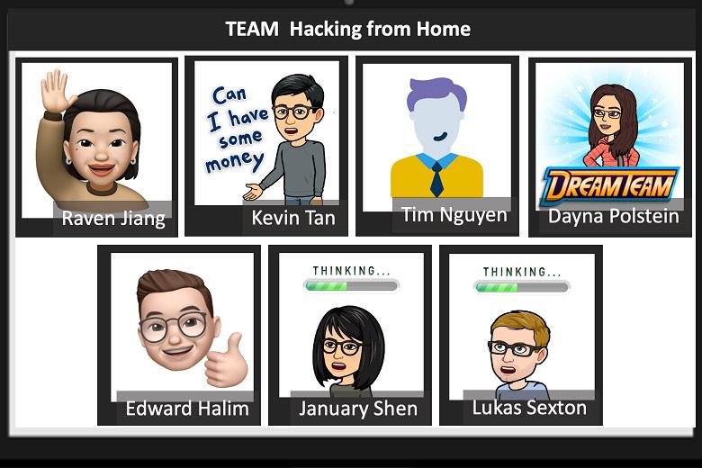six digital avatars of participants in a team