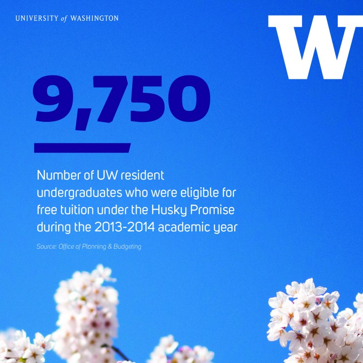 32% OF UNDERGRADUATES FROM WASHINGTON ARE ELIGIBLE FOR THE HUSKY PROMISE, WHICH COVERS THE COST OF TUITION.