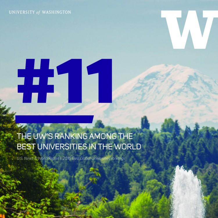 U.S. NEWS & WORLD REPORT RANKED THE UW THE NO. 11 BEST GLOBAL UNIVERSITY.