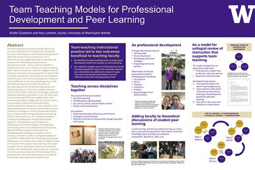 "2019 Symposium poster contest finalist: ""Team Teaching Models for Professional Development and Peer Learning"""