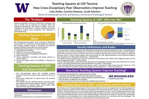 "2019 Symposium poster contest finalist: ""Teaching Squares at UW Tacoma: How Cross-Disciplinary Peer Observations Improve Teaching"""