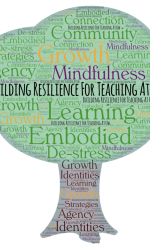 Tree shaped word cloud of resilience related terms.