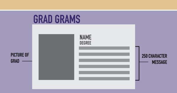 Grad Gram Layout