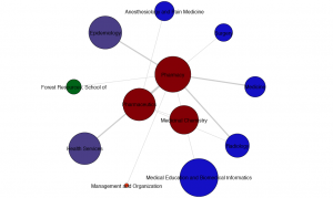 Pharmacy Collaboration Map
