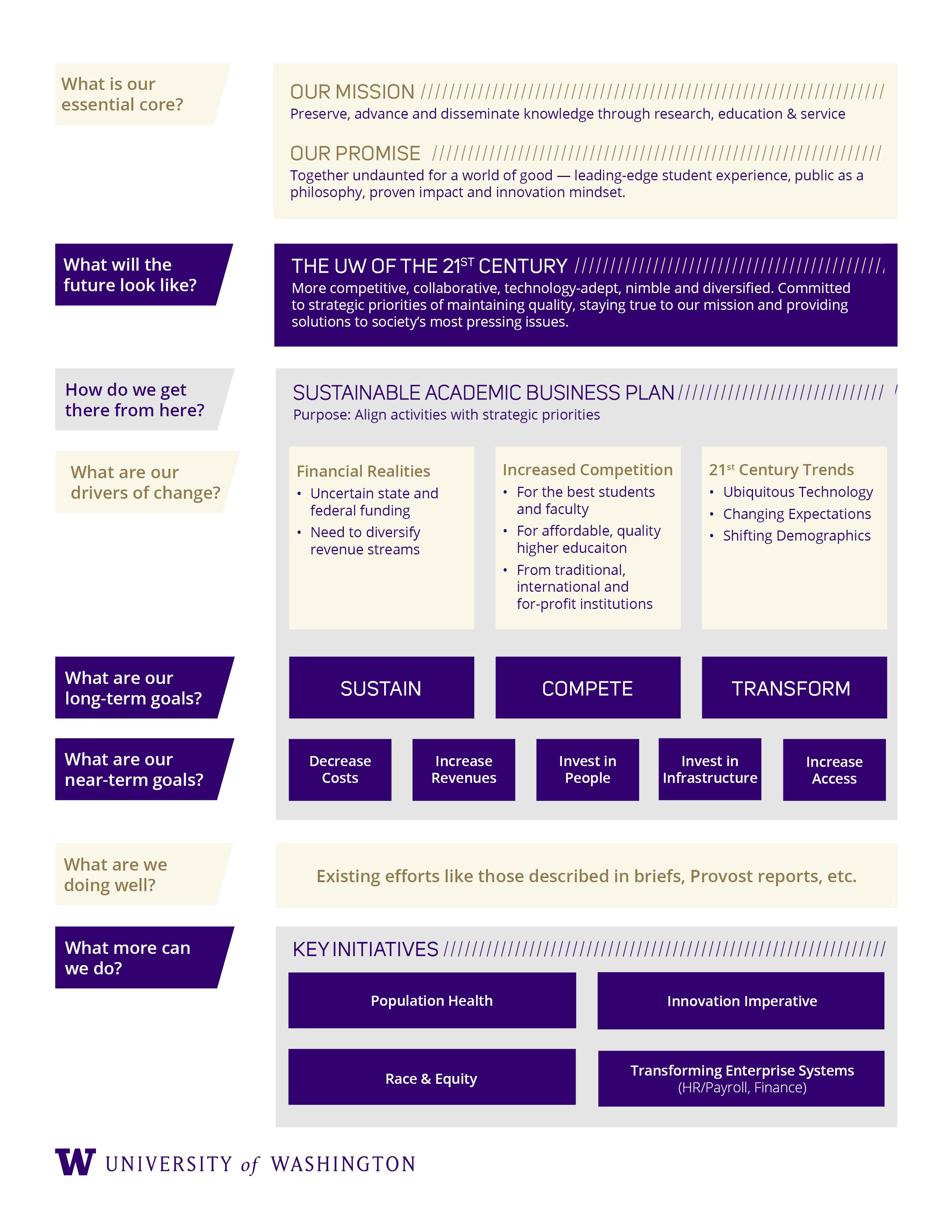 Strategic Framework 6.16.20
