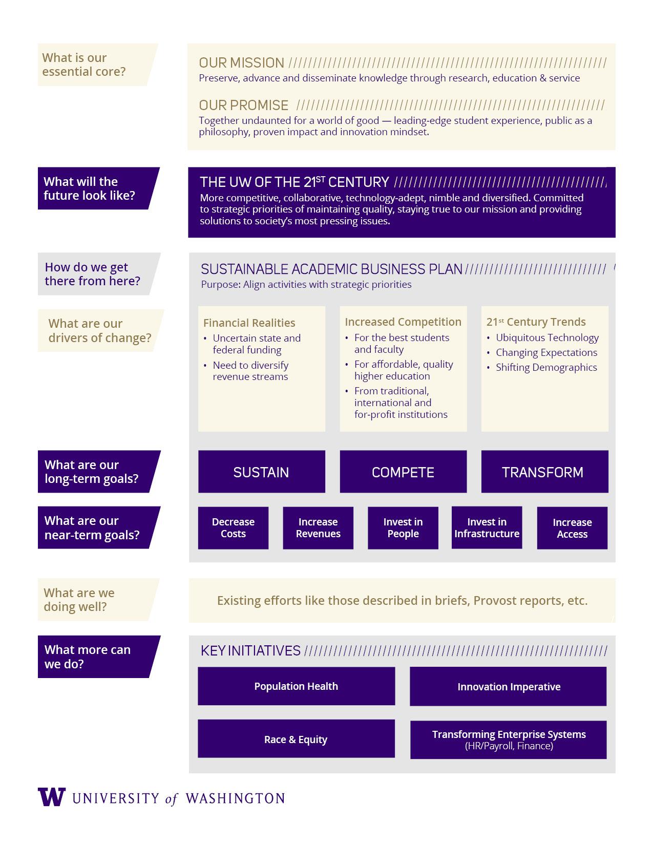 Strategic Framework 9.25.20