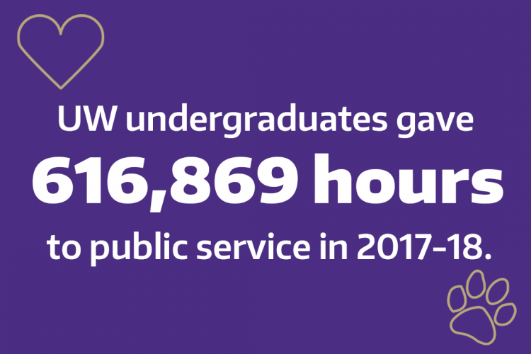 Graphic: UW undergraduates gave 616,869 hours to public service in 2017-18