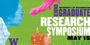 Collage image to promote 2020 Undergraduate Research Symposium