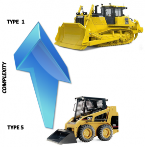 resource levels image