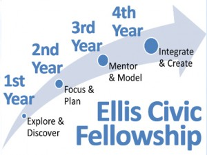 EllisFellow_infographic