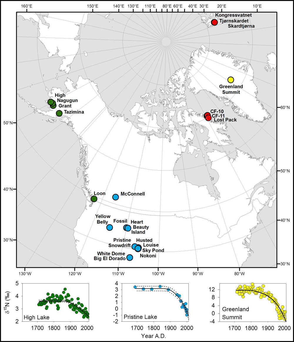 The distinctive signal of human-caused nitrogen going back more than 100 years appears in 25 lakes in temperate (green circles), alpine (blue) and arctic (red) areas of the Northern Hemisphere. Data from two lakes are shown in comparison to a similar signal revealed in the Greenland Ice Sheet (yellow).