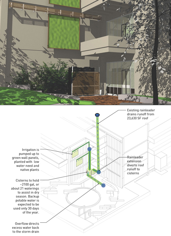A diagram of the rainwater harvesting cistern that is part of the Green Wall project at Gould Hall.