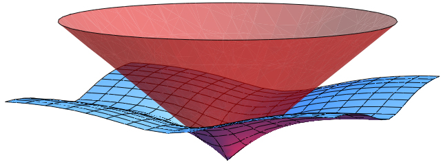 A graphical representation of two theoretical views of our universe.