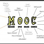 "This poster explores explores the meaning of ""Massive Open Online Courses."""