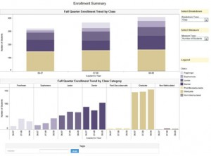 Tableau presentation of enrollment data