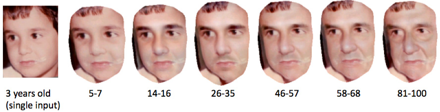 Using one photo of a 3-year-old, the software automatically renders images of his face at multiple ages while keeping his identity (and the milk mustache).