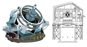 At left, a rendering of the Large Synoptic Survey Telescope. At right, a drawing of the telescope's enclosure design.