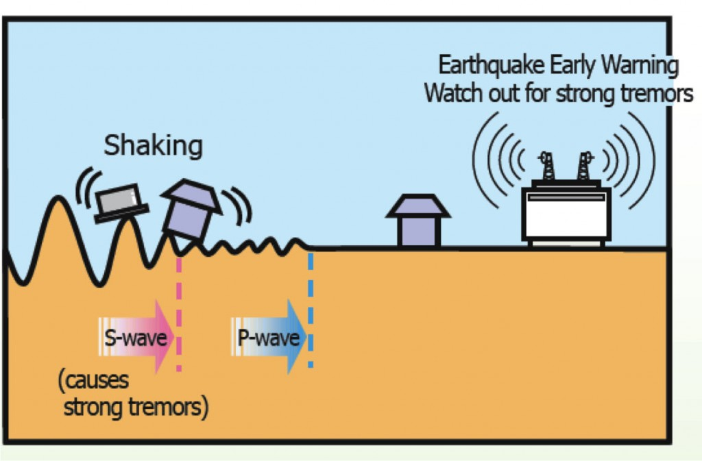 cartoon of earthquake waves