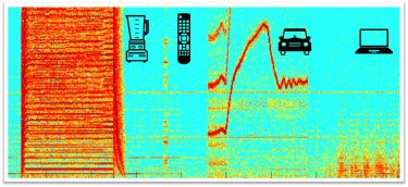 Electromagnetic radiation patterns of various appliances