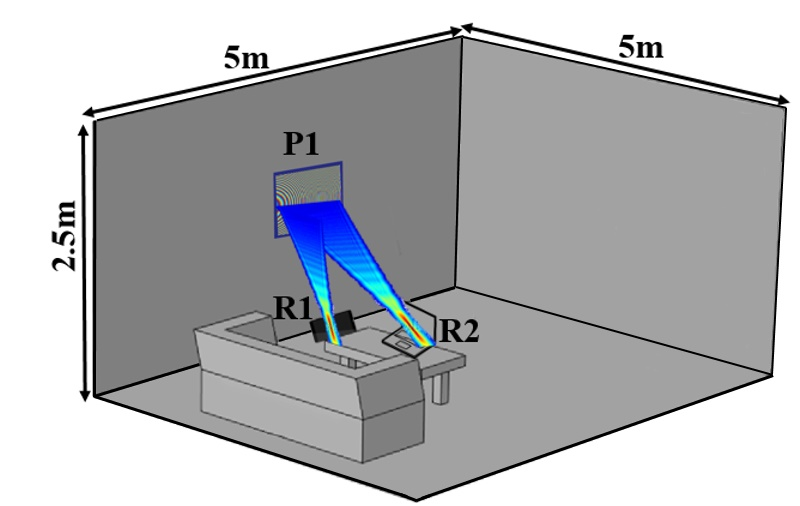 Turning your living room into a wireless charging station | UW News