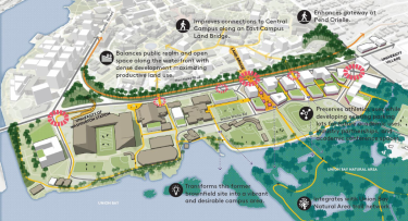An illustration of changes proposed for the UW's East Campus area in the 2018 Campus Master Plan.