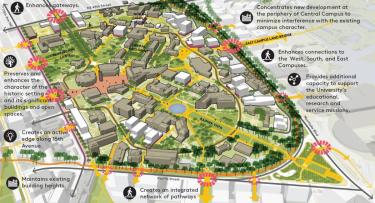 An illustration of changes proposed for the UW's Central Campus in the 2018 Campus Master Plan.