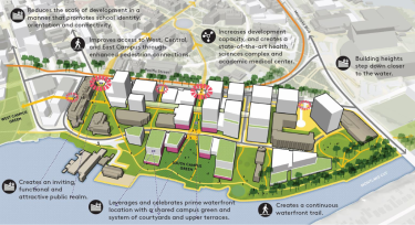 An illustration of changes proposed for the UW's South Campus in the 2018 Campus Master Plan.