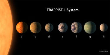 This artist's concept shows what the TRAPPIST-1 planetary system may look like, based on available data about the planets' diameters, masses and distances from the host star. UW astronomer Eric Agol assisted with the big new discovery.